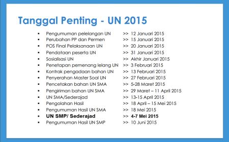 Tanggal Penting UN Ralat